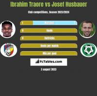 Ibrahim Traore vs Josef Husbauer h2h player stats
