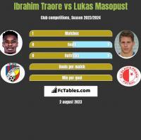 Ibrahim Traore vs Lukas Masopust h2h player stats