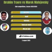 Ibrahim Traore vs Marek Matejovsky h2h player stats