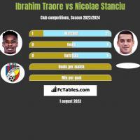 Ibrahim Traore vs Nicolae Stanciu h2h player stats
