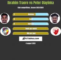 Ibrahim Traore vs Peter Olayinka h2h player stats