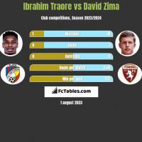 Ibrahim Traore vs David Zima h2h player stats