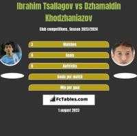 Ibrahim Tsallagov vs Dzhamaldin Khodzhaniazov h2h player stats