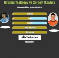 Ibrahim Tsallagov vs Sergey Tkachev h2h player stats
