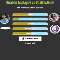 Ibrahim Tsallagov vs Vitali Ustinov h2h player stats