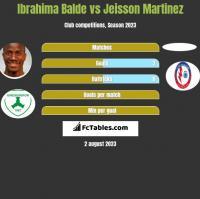 Ibrahima Balde vs Jeisson Martinez h2h player stats