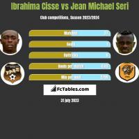 Ibrahima Cisse vs Jean Michael Seri h2h player stats