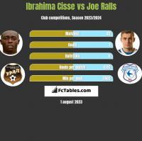 Ibrahima Cisse vs Joe Ralls h2h player stats