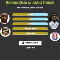 Ibrahima Cisse vs Joshua Onomah h2h player stats