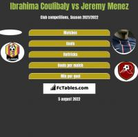 Ibrahima Coulibaly vs Jeremy Menez h2h player stats