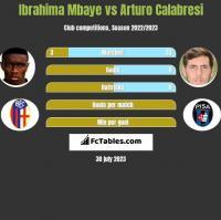 Ibrahima Mbaye vs Arturo Calabresi h2h player stats