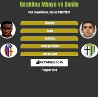Ibrahima Mbaye vs Danilo h2h player stats