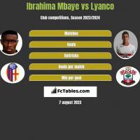 Ibrahima Mbaye vs Lyanco h2h player stats
