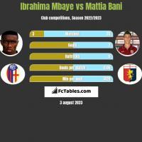 Ibrahima Mbaye vs Mattia Bani h2h player stats