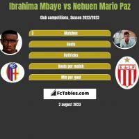 Ibrahima Mbaye vs Nehuen Mario Paz h2h player stats