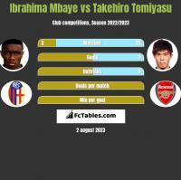 Ibrahima Mbaye vs Takehiro Tomiyasu h2h player stats