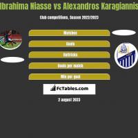 Ibrahima Niasse vs Alexandros Karagiannis h2h player stats