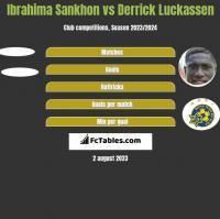 Ibrahima Sankhon vs Derrick Luckassen h2h player stats