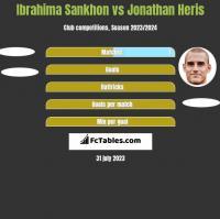Ibrahima Sankhon vs Jonathan Heris h2h player stats