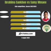 Ibrahima Sankhon vs Samy Mmaee h2h player stats