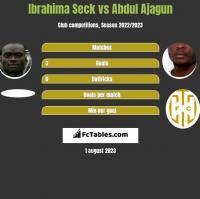 Ibrahima Seck vs Abdul Ajagun h2h player stats