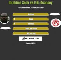 Ibrahima Seck vs Eric Ocansey h2h player stats