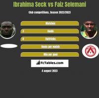Ibrahima Seck vs Faiz Selemani h2h player stats