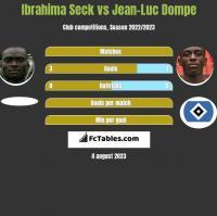 Ibrahima Seck vs Jean-Luc Dompe h2h player stats