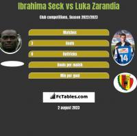 Ibrahima Seck vs Luka Zarandia h2h player stats