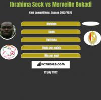 Ibrahima Seck vs Merveille Bokadi h2h player stats