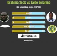 Ibrahima Seck vs Saido Berahino h2h player stats