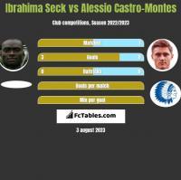 Ibrahima Seck vs Alessio Castro-Montes h2h player stats