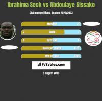 Ibrahima Seck vs Abdoulaye Sissako h2h player stats