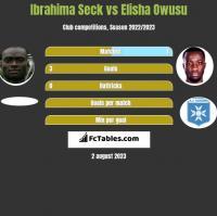 Ibrahima Seck vs Elisha Owusu h2h player stats