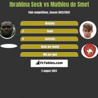 Ibrahima Seck vs Mathieu de Smet h2h player stats