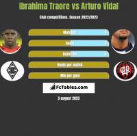 Ibrahima Traore vs Arturo Vidal h2h player stats