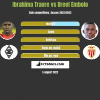 Ibrahima Traore vs Breel Embolo h2h player stats