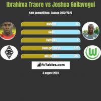 Ibrahima Traore vs Joshua Guilavogui h2h player stats