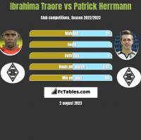 Ibrahima Traore vs Patrick Herrmann h2h player stats