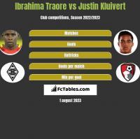 Ibrahima Traore vs Justin Kluivert h2h player stats