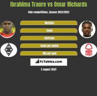 Ibrahima Traore vs Omar Richards h2h player stats
