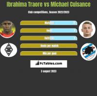 Ibrahima Traore vs Michael Cuisance h2h player stats