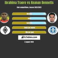 Ibrahima Traore vs Keanan Bennetts h2h player stats