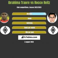 Ibrahima Traore vs Rocco Reitz h2h player stats