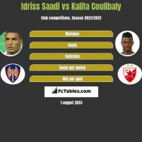 Idriss Saadi vs Kalifa Coulibaly h2h player stats