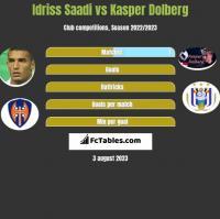 Idriss Saadi vs Kasper Dolberg h2h player stats