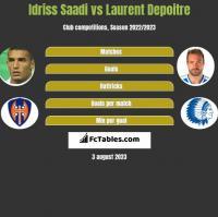 Idriss Saadi vs Laurent Depoitre h2h player stats