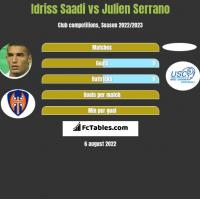 Idriss Saadi vs Julien Serrano h2h player stats