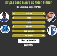 Idrissa Gana Gueye vs Aiden O'Brien h2h player stats