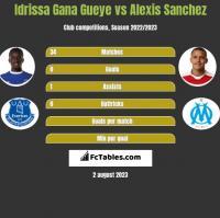 Idrissa Gana Gueye vs Alexis Sanchez h2h player stats